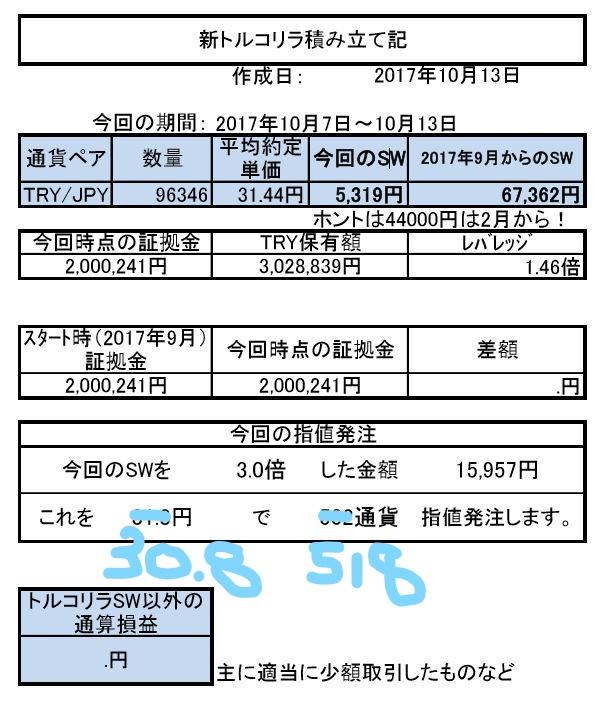 f:id:hekotarou:20171014005607j:plain