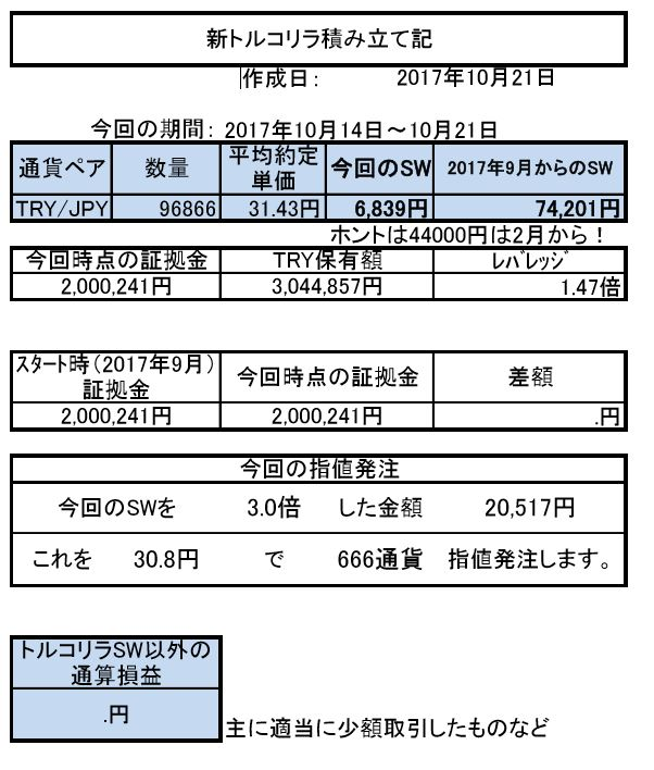 f:id:hekotarou:20171021120136j:plain