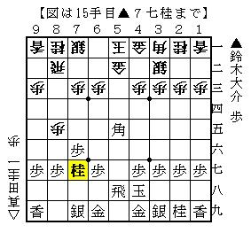 f:id:hekotarou:20171102232846p:plain
