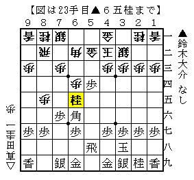 f:id:hekotarou:20171102232944p:plain