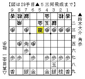 f:id:hekotarou:20171102233308p:plain