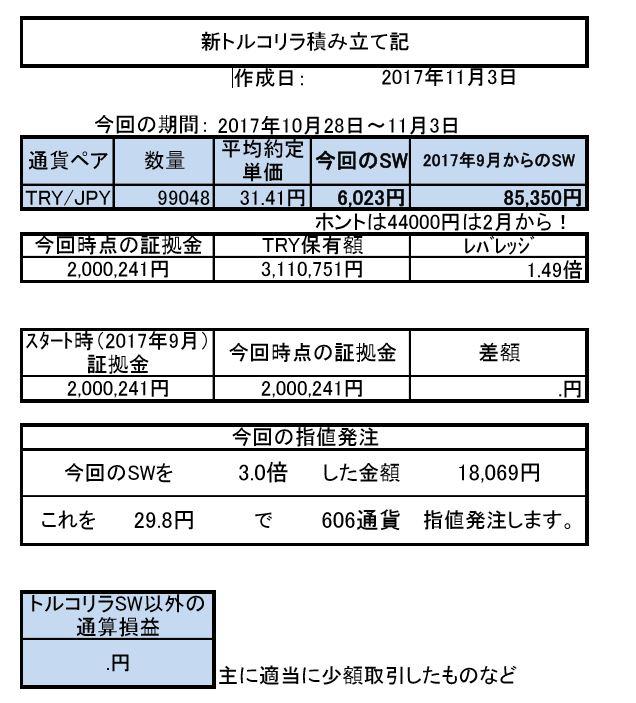 f:id:hekotarou:20171103201536j:plain