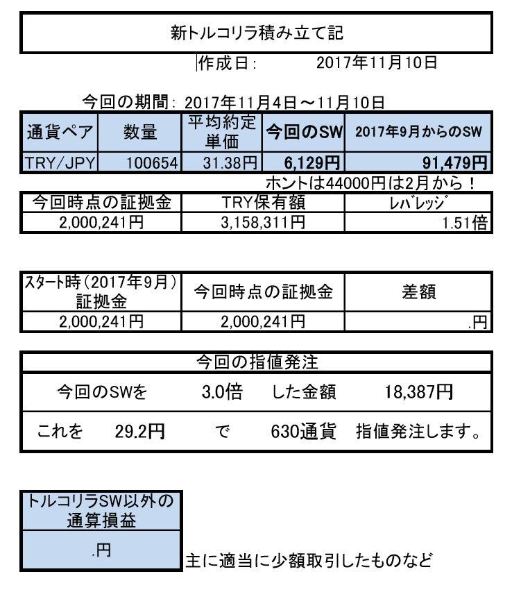 f:id:hekotarou:20171110225619j:plain