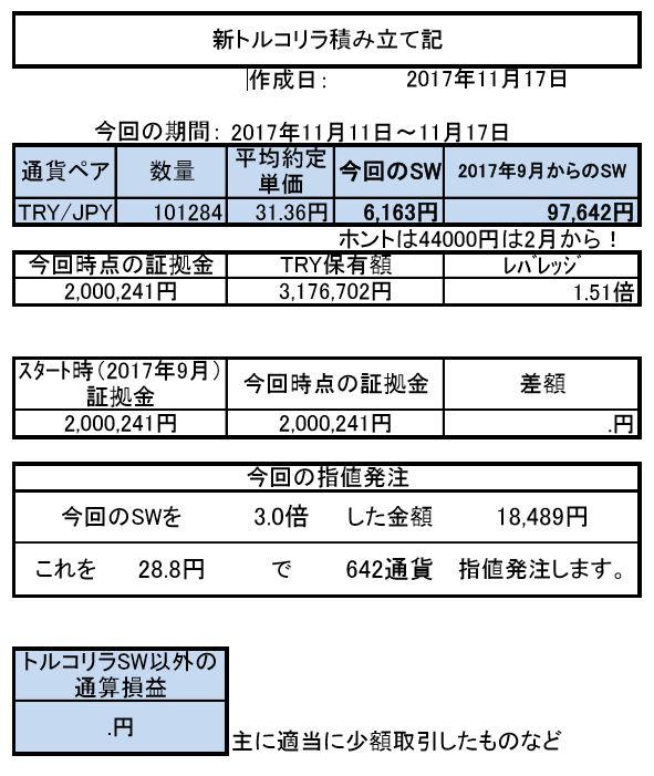 f:id:hekotarou:20171117231551j:plain