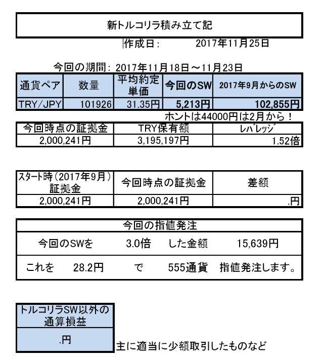 f:id:hekotarou:20171125153333j:plain