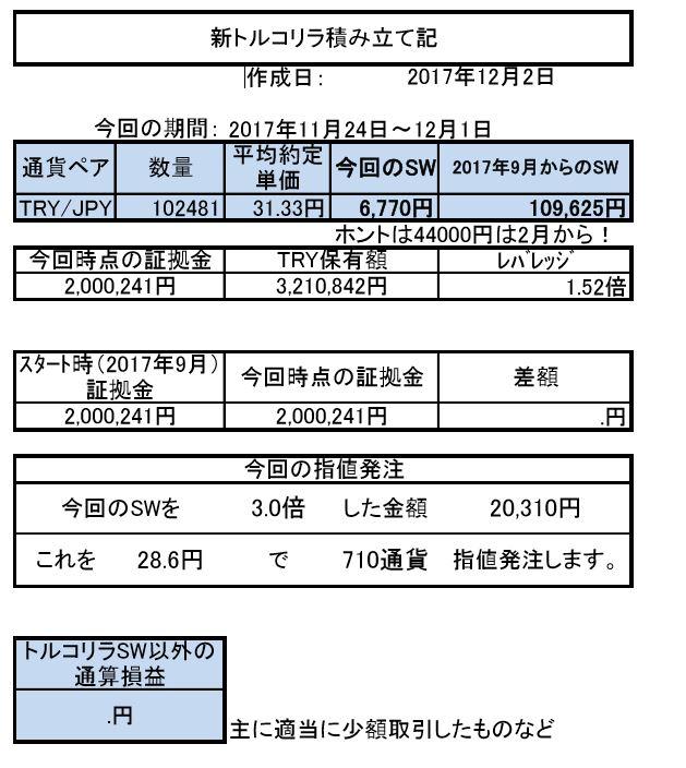 f:id:hekotarou:20171202153845j:plain
