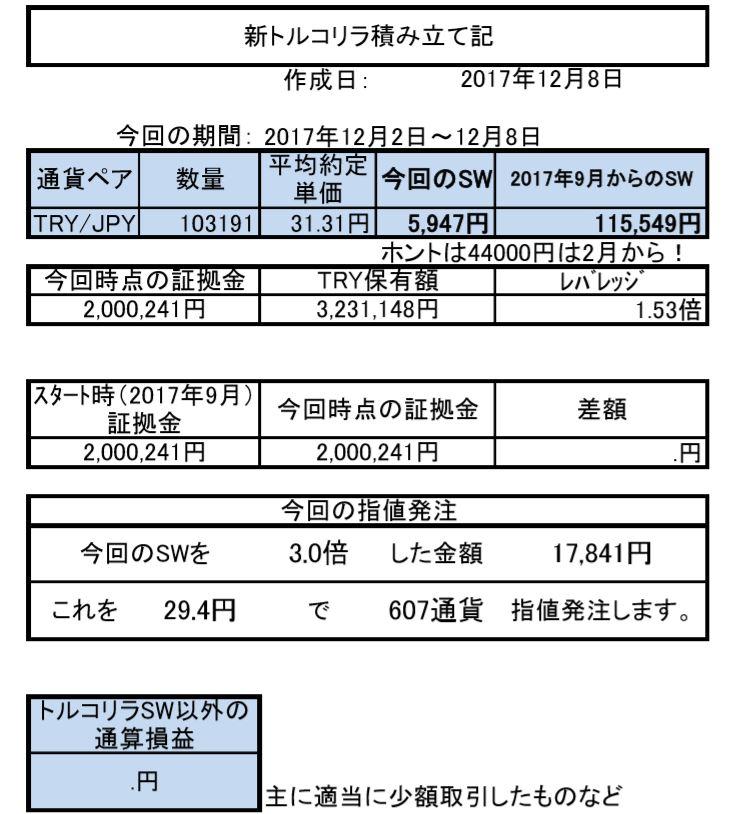 f:id:hekotarou:20171208231938j:plain