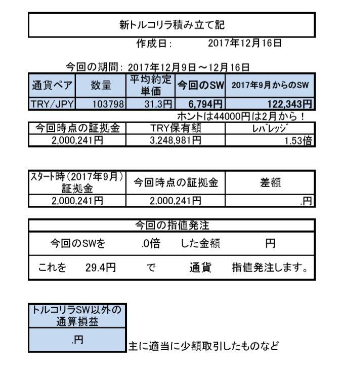 f:id:hekotarou:20171216221358j:plain