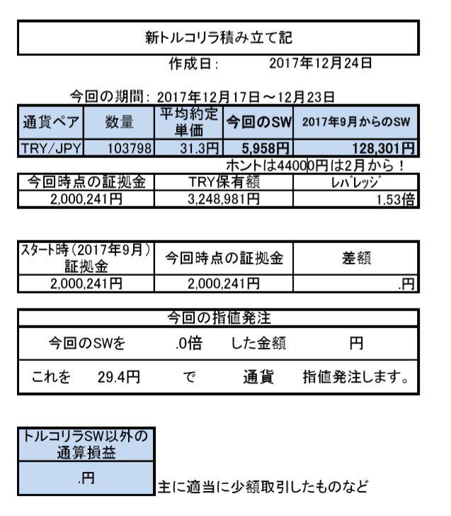 f:id:hekotarou:20171224170312j:plain