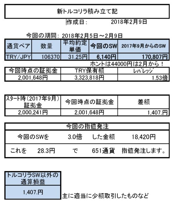 f:id:hekotarou:20180209215810j:plain