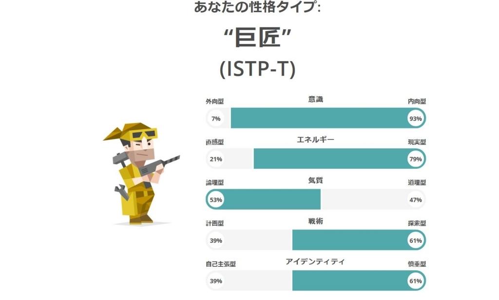 f:id:hekotarou:20180219224703j:plain