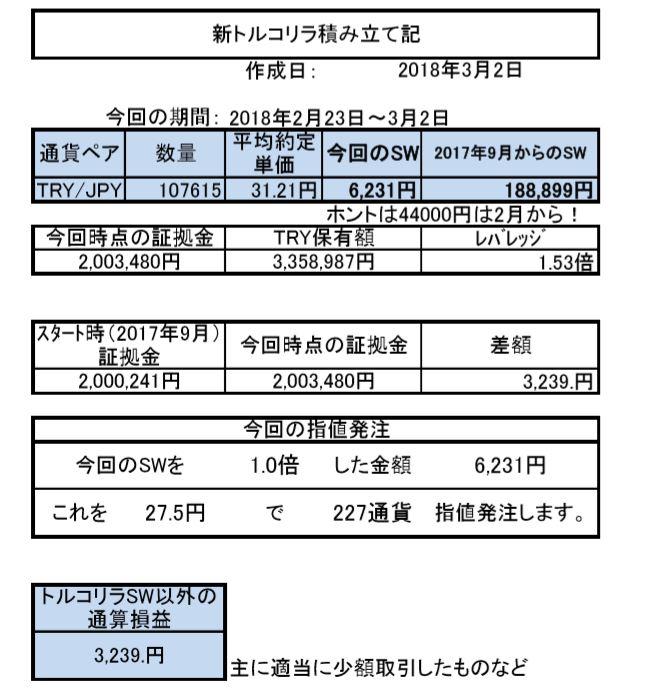 f:id:hekotarou:20180302221416j:plain