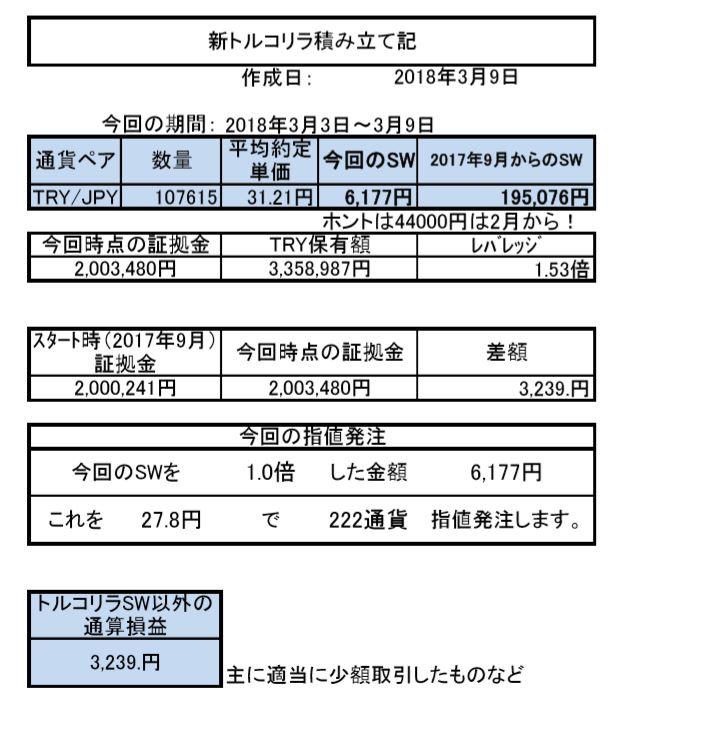 f:id:hekotarou:20180309214844j:plain