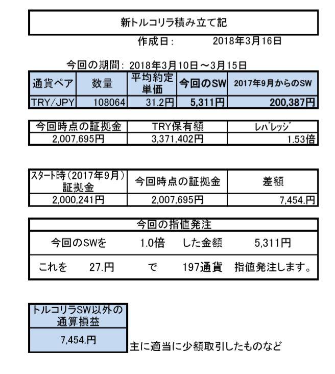 f:id:hekotarou:20180316221420j:plain