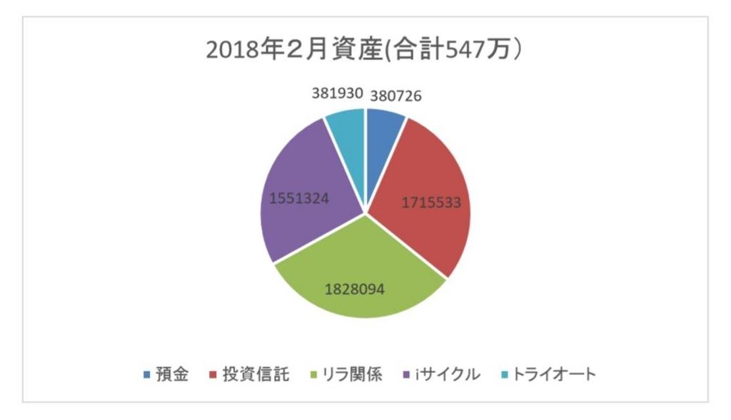 f:id:hekotarou:20180323221720j:plain