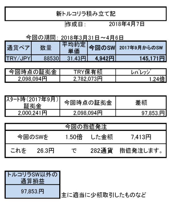 f:id:hekotarou:20180407153536j:plain