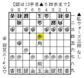 f:id:hekotarou:20180503020903p:plain