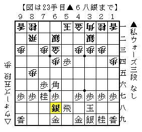 f:id:hekotarou:20180503021340p:plain