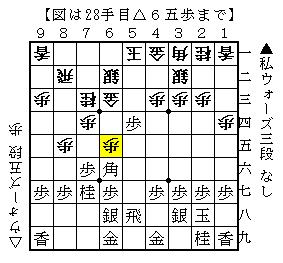 f:id:hekotarou:20180503021614p:plain
