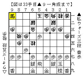 f:id:hekotarou:20180503021902p:plain