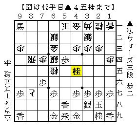 f:id:hekotarou:20180503022214p:plain