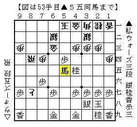 f:id:hekotarou:20180503022502p:plain