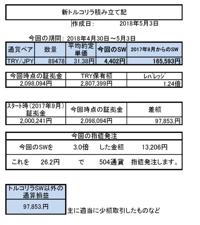 f:id:hekotarou:20180503143058j:plain