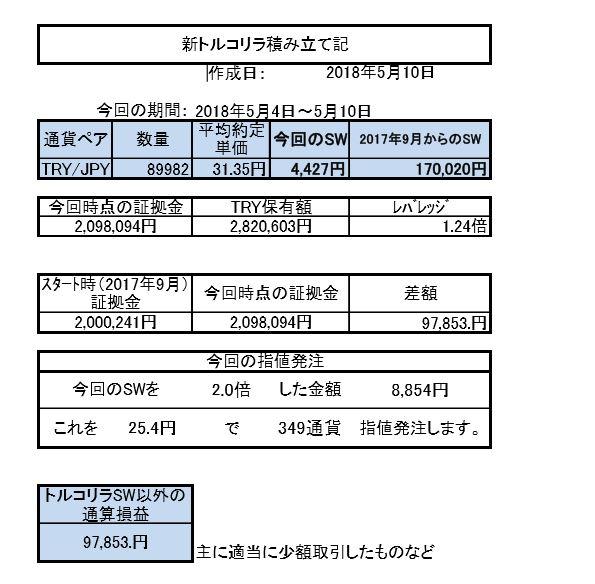 f:id:hekotarou:20180510231518j:plain