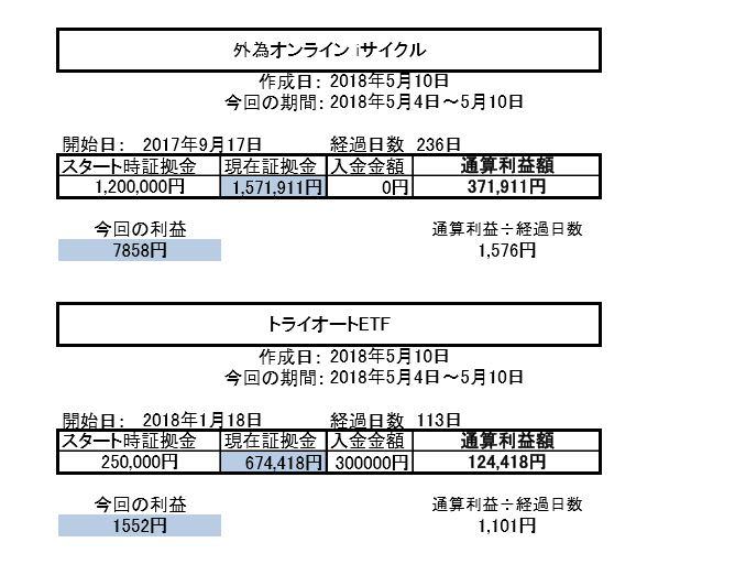 f:id:hekotarou:20180510231600j:plain