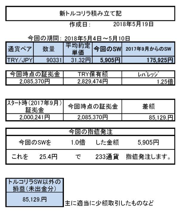 f:id:hekotarou:20180519003831j:plain