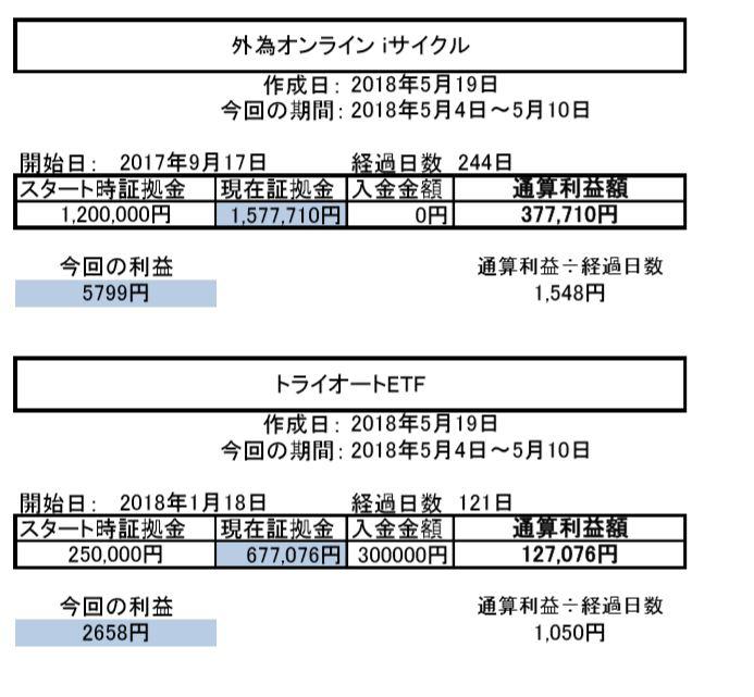 f:id:hekotarou:20180519003916j:plain