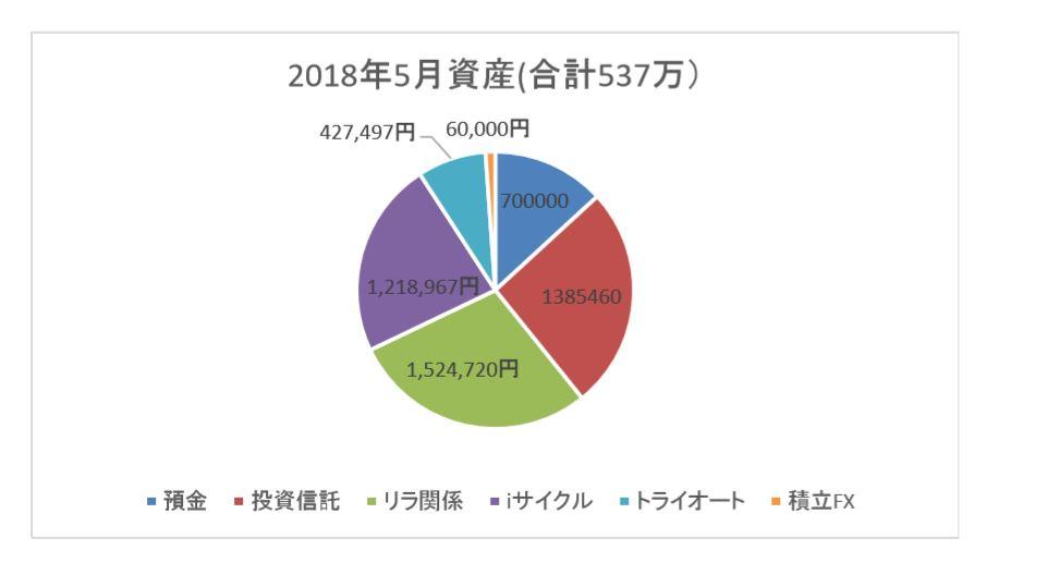 f:id:hekotarou:20180527190504j:plain