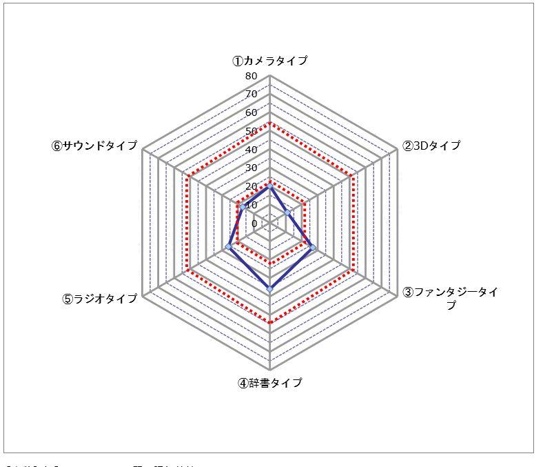f:id:hekotarou:20180602050614j:plain
