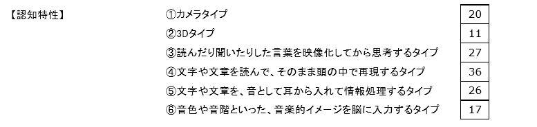 f:id:hekotarou:20180602050625j:plain