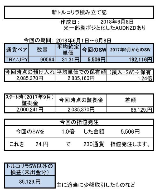 f:id:hekotarou:20180608210528j:plain