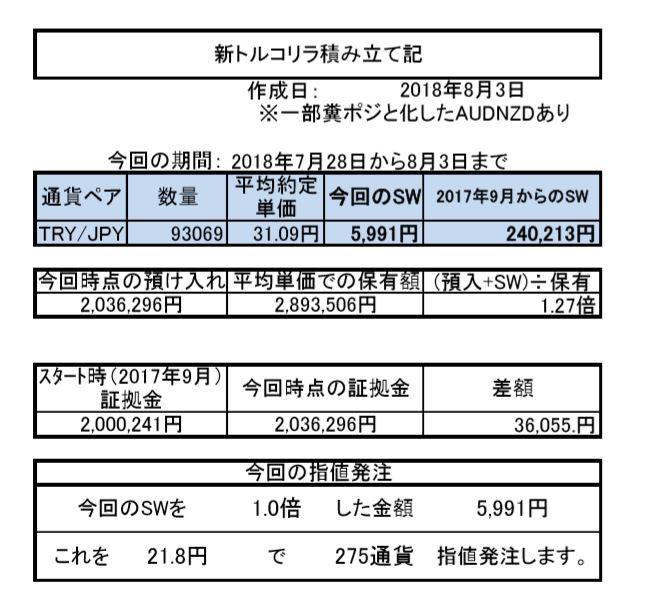 f:id:hekotarou:20180803235724j:plain