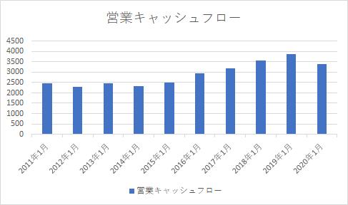 f:id:hekotarou:20210516225949p:plain