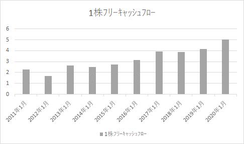 f:id:hekotarou:20210516230549p:plain