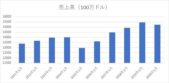 f:id:hekotarou:20210516231931p:plain