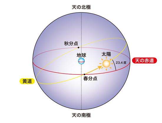 f:id:heliot:20130213104658j:plain