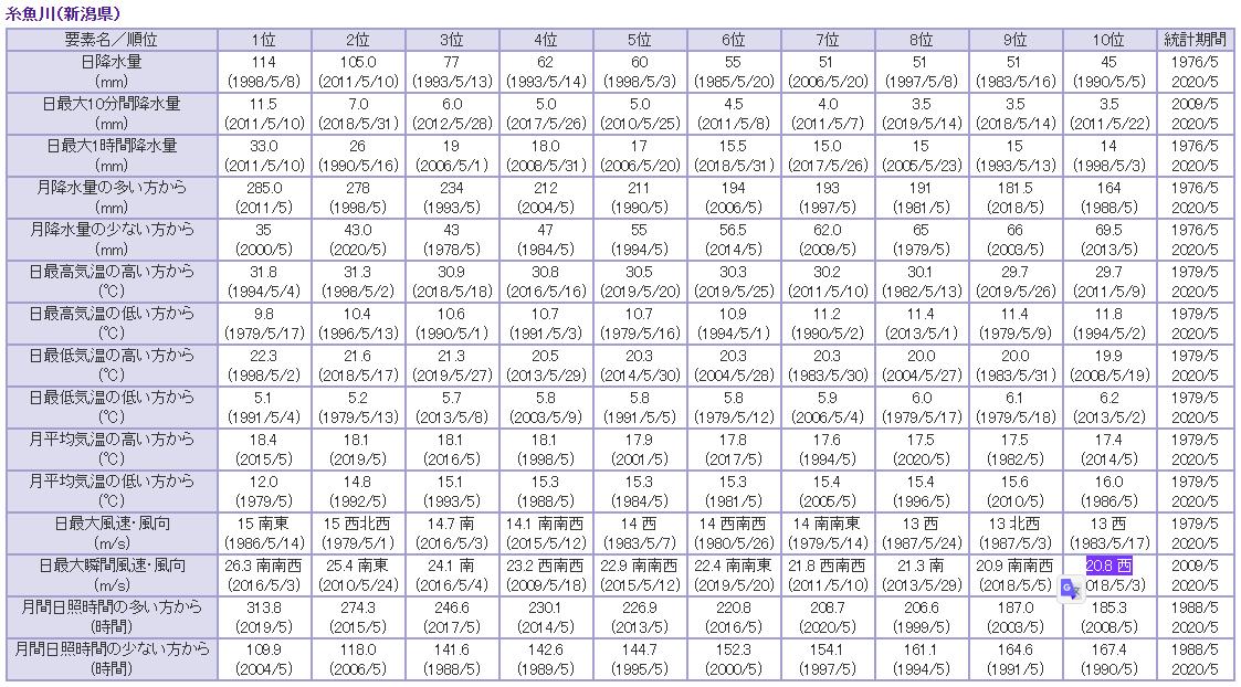 f:id:heliumu:20201018210636p:plain