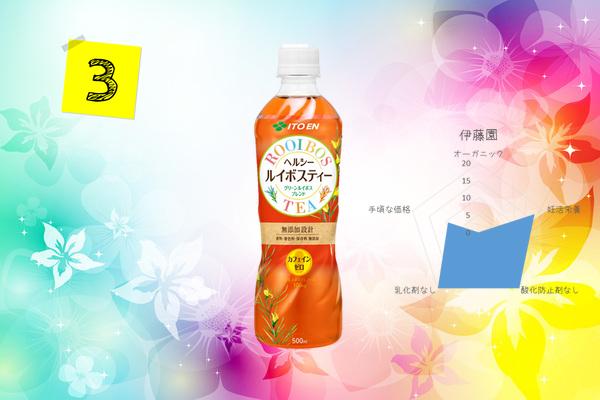 妊活おすすめの市販のペットボトルのルイボスティーおすすめランキング第三位は、伊藤園のヘルシールイボスティーでした。