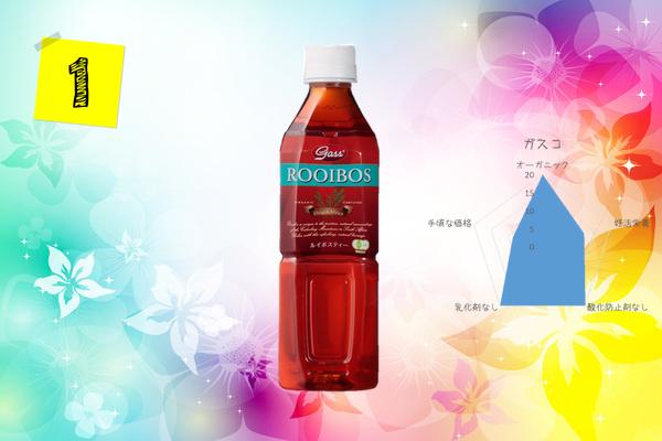 妊活おすすめの市販のペットボトルのルイボスティーおすすめランキング第一位は、ガスコの有機ルイボスティーでした。