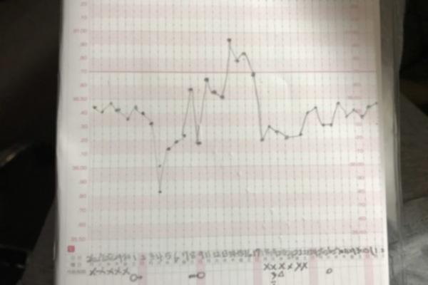 高温期が短いと基礎体温表を眺めながら落ち込む。生活習慣を改善して、妊活のサプリと出会い、生理周期がととのって自然妊娠できた経緯を書きます。