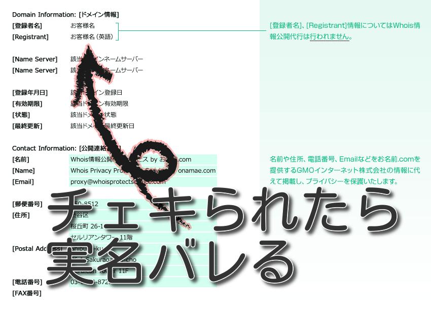 お名前ドットコムで日本語ドメイン