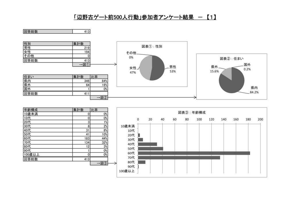 f:id:henoko500:20180506011638j:plain