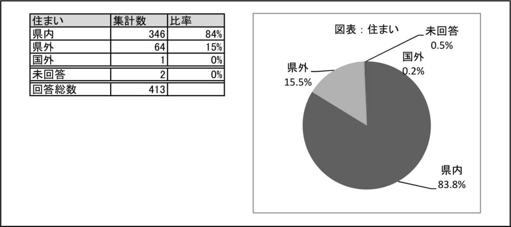 f:id:henoko500:20180506083958p:plain
