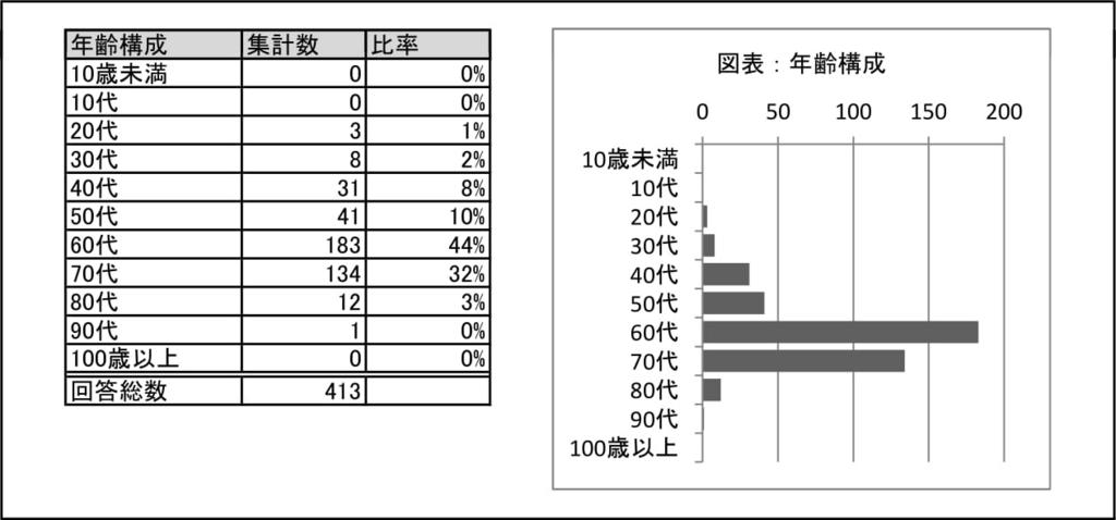 f:id:henoko500:20180506084021p:plain