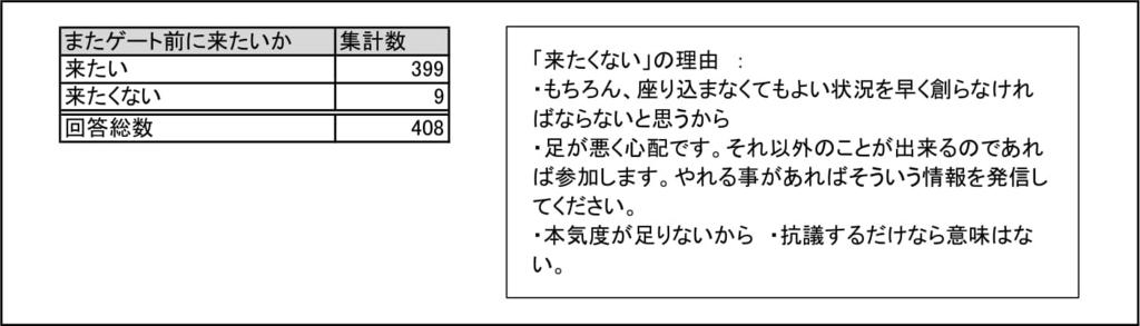 f:id:henoko500:20180506090308p:plain