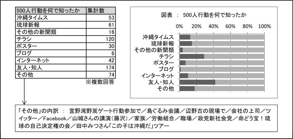 f:id:henoko500:20180506090733p:plain